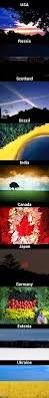 best 25 different country flags ideas on pinterest different