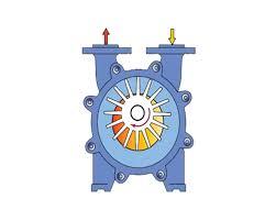 Water Ring Vaccum Pump Kay Liquid Water Ring Vacuum Pump