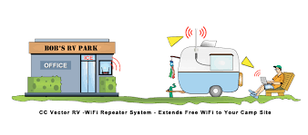 vector rv wifi repeater system