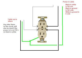 diagrams 1359640 electrical outlet wiring diagram u2013 how to