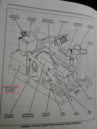 onan 7500 diesel generator wiring diagram efcaviation com