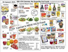 hcg 7 day 500 calorie diet menu with grocery list low carb