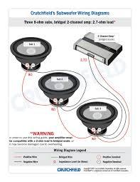 car stereo wire diagram agnitum me