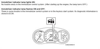 blinking check engine light jeep grand code check engine light p0300 questions answers with pictures