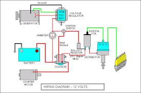wiring diagram horn relay kwikpik me