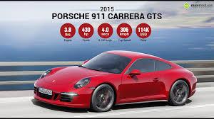 porsche 911 front view 2015 porsche 911 carrera gts front 3 quarter