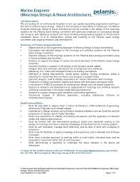 Military Resumes For Civilian Jobs Marine Resume Examples