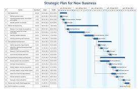 Excel Template For Gantt Chart 31 Gantt Chart Template Free Word Excel Pdf Documents