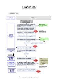 contrat d apprentissage chambre des m騁iers 00mise en oeuvre du contrat d apprentissage v1 4 copie chambre