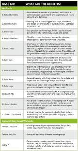 Beast Meal Plan Spreadsheet Best 25 Beast Ideas On Dumbbell Workout Plan