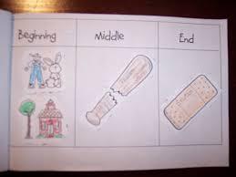 write my paper for me free narrative text kindergarten nana i