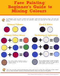 fun u0027n u0027 frolic face painting beginner u0027s guide to mixing colours