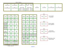 vegetable garden layouts garden ideas