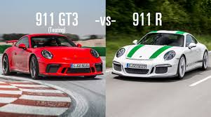 cheap porsche 911 porsche news photos videos page 1