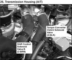tl where is the torque converter clutch solenoid located for