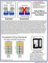 rj45 pinout wiring diagrams for cat5e or cat6 cable best of cat 5