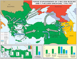 Ottoman Empire Borders Forced Displacements During The Fall Of The Ottoman Empire