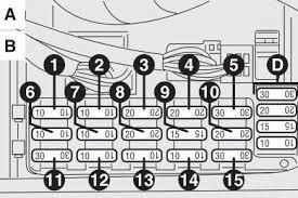 alfa romeo 156 fl 2003 u2013 2006 u2013 fuse box diagram auto genius