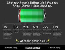Charge Your Phone What Your Phone U0027s Battery Life Before You Finally Charge It Says