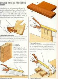 Mortise And Tenon Cabinet Doors Of A Mortise And Tenon Machine Cut Joint Woodworking Archive