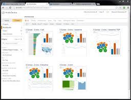 tableau 8 web authoring dashboard templates tableau love
