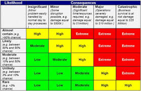 manufacturing risk assessment template express bcp threat and risk assessment template
