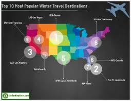 cheap travel saving money on the 10 best winter travel spots