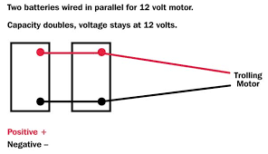 parallel serial battery wiring basics louisiana sportsman