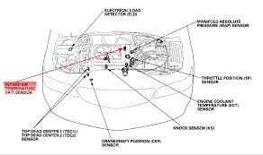 2001 honda odyssey throttle 2004 honda odyssey 145k tcs light and check engine light