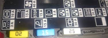 where and what are the fuses in renault megane grande scenic
