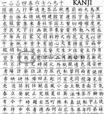 Image 517069 Hundreds of Japanese Kanji Characters With