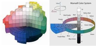 why don u0027t color spaces use up the entire color spectrum