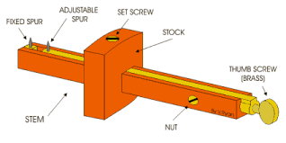 Wood Joints Diagrams by The Mortise And Tenon Joint The Mortise