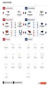 nfl thanksgiving schedule 2014 best 10 nfl playoff picture ideas on pinterest nfl schedule