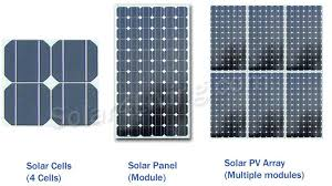 solar panel street lights what are the components of solar led street light system u003e product