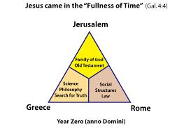 did catholic theology cause secular humanism u003cbr u003e part 3