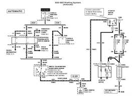 1989 ford f250 starter solenoid wiring diagram circuit and