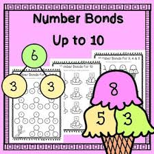 number bonds to ten splitting numbers up to 10 printables