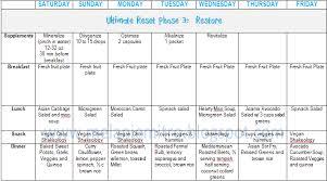 day 17 ultimate reset journal melanie mitro