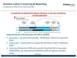 iva en mexico 2016 la factura electrónica en el 2016 en mexico colombia y perú