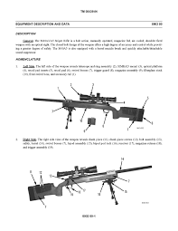 usn m4 rifle diagram m4 carbine vs ar15 u2022 sharedw org