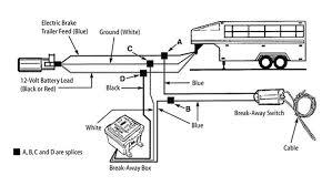 7 wire trailer wiring diagram with kes 7 wire rv wiring 7 round