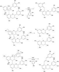 chemical stability of the botanical drug substance crofelemer a
