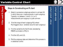 X Bar Table Variable Chart 10 638 Jpg Cb 1393002540
