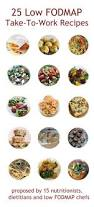 28 best fodmap images on pinterest fodmap recipes health and