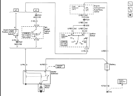 pontiac sunbird wiring manual html in hysicid github com source