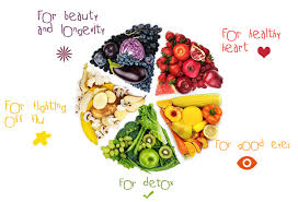 the rainbow diet review