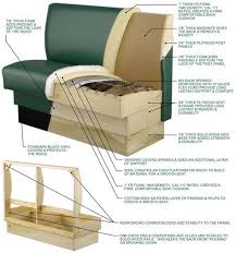 Custom Restaurant Booths Upholstered Booths Restaurant Booth Seat Layers For Upholstery Furniture