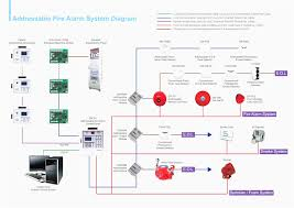 wiring alarm system on images free download in smoke detector