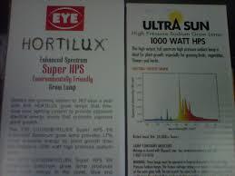 cheap vs expensive hps bulbs cannabis cultivation growery